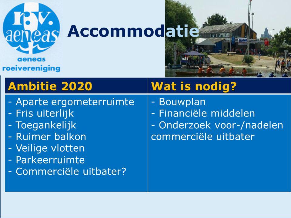 Accommodatie Ambitie 2020 Wat is nodig - Aparte ergometerruimte