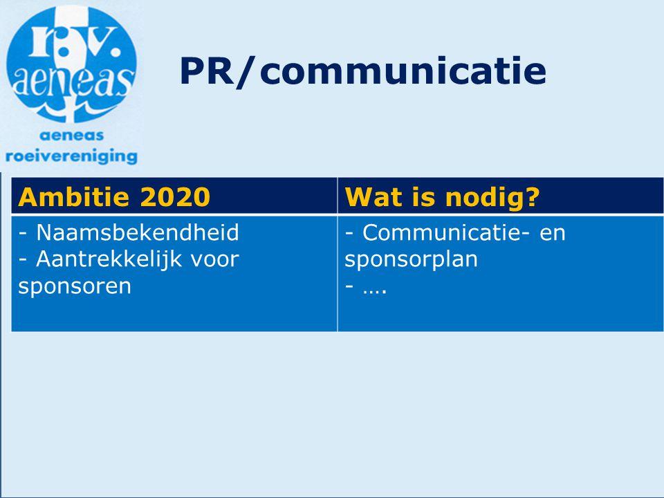 PR/communicatie Ambitie 2020 Wat is nodig Naamsbekendheid