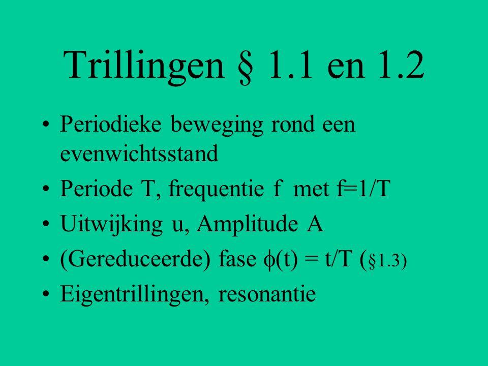 Trillingen § 1.1 en 1.2 Periodieke beweging rond een evenwichtsstand