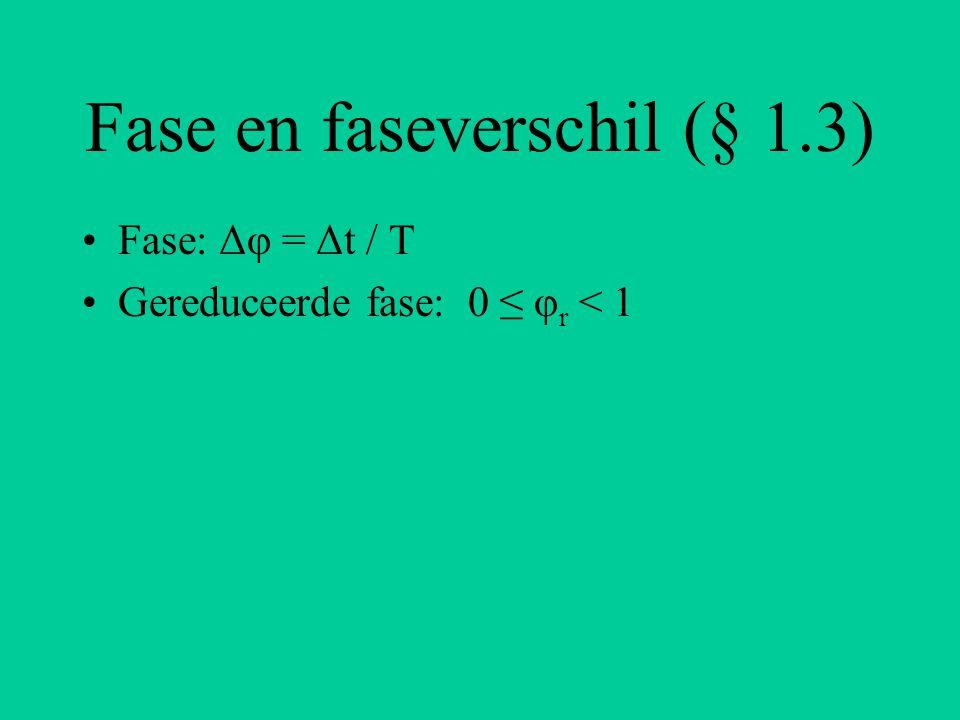 Fase en faseverschil (§ 1.3)