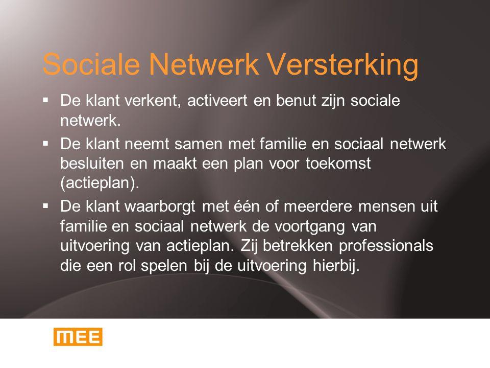 Sociale Netwerk Versterking