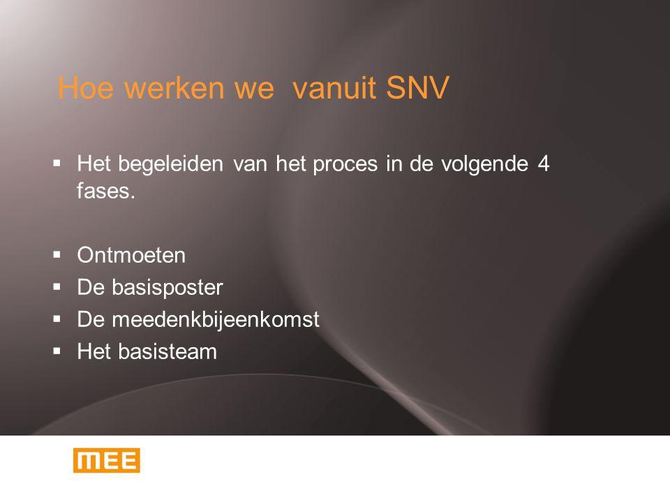Hoe werken we vanuit SNV