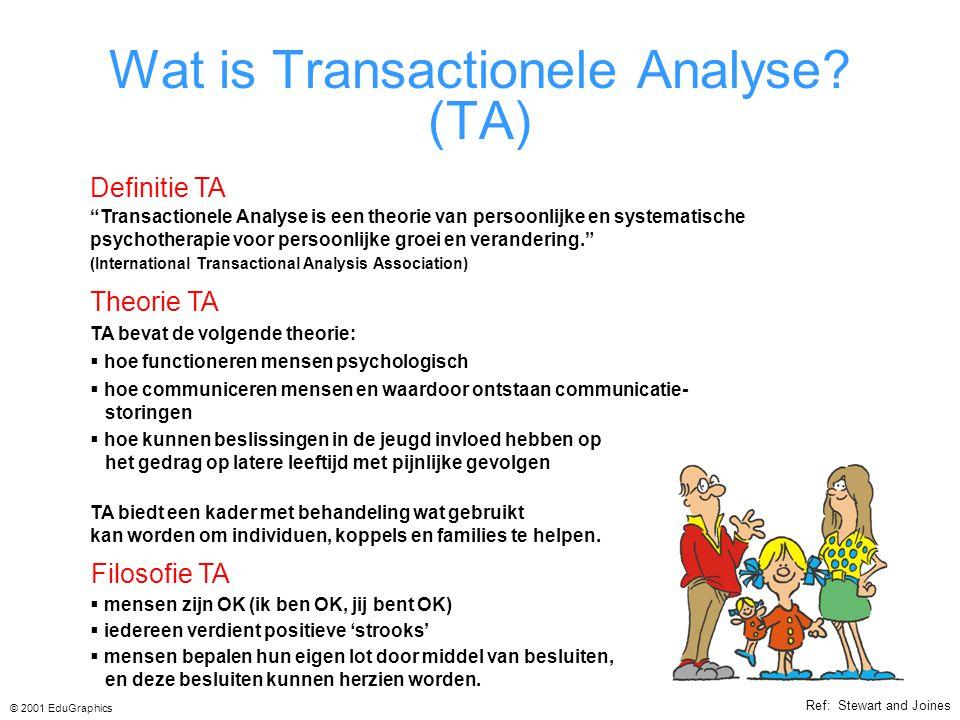 Wat is Transactionele Analyse (TA)