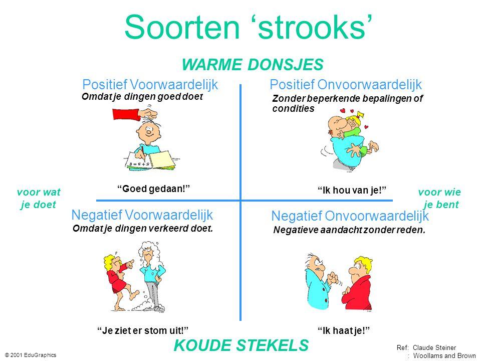 Soorten 'strooks' WARME DONSJES KOUDE STEKELS Positief Voorwaardelijk