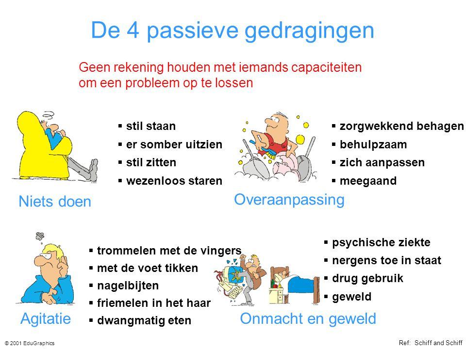 De 4 passieve gedragingen