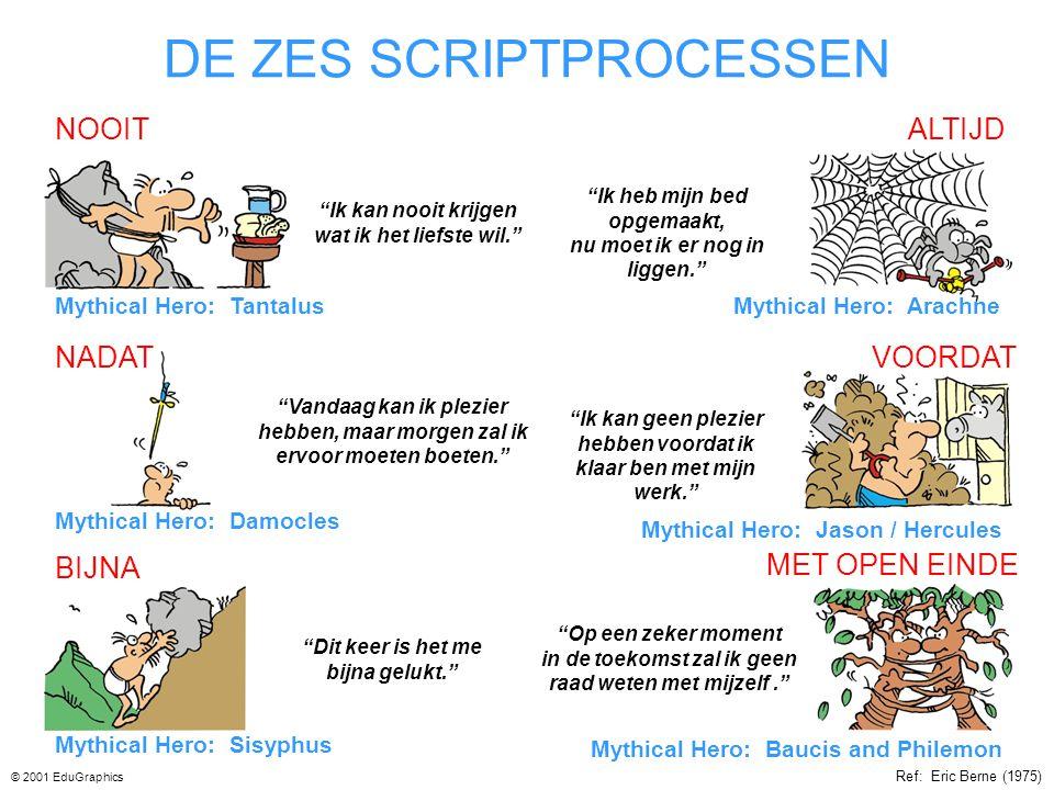 DE ZES SCRIPTPROCESSEN
