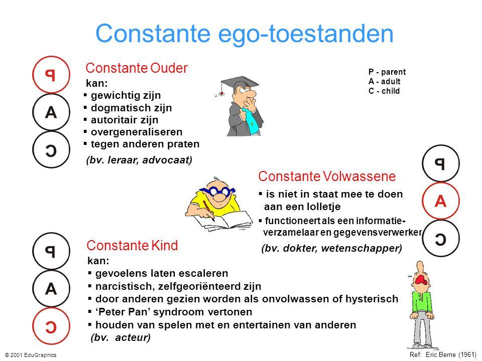 Constante ego-toestanden