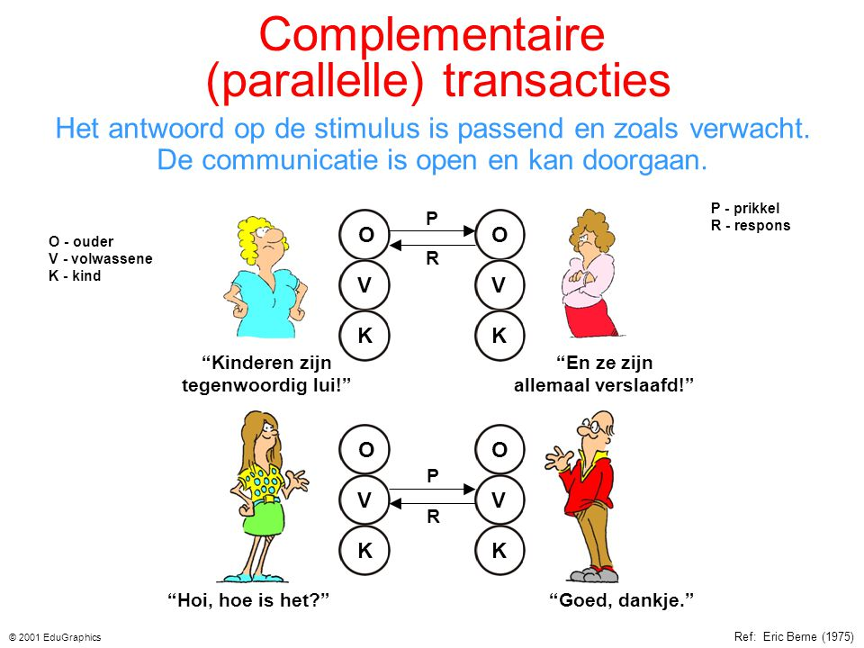 Complementaire (parallelle) transacties