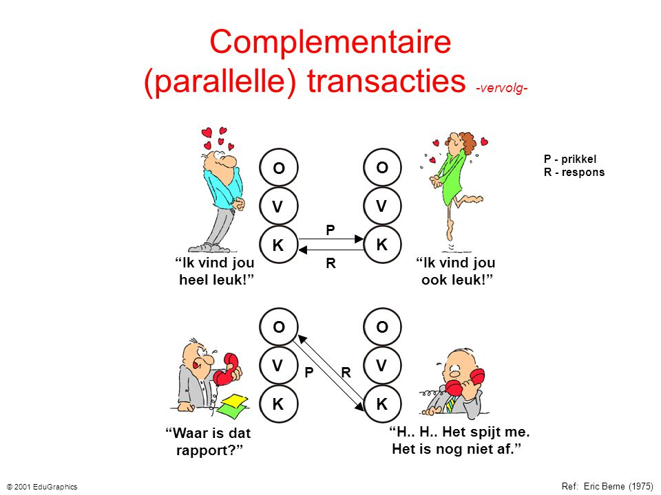 Complementaire (parallelle) transacties -vervolg-