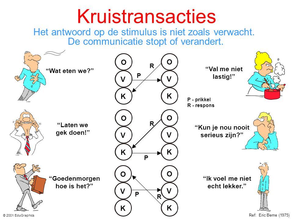 Kruistransacties Het antwoord op de stimulus is niet zoals verwacht.