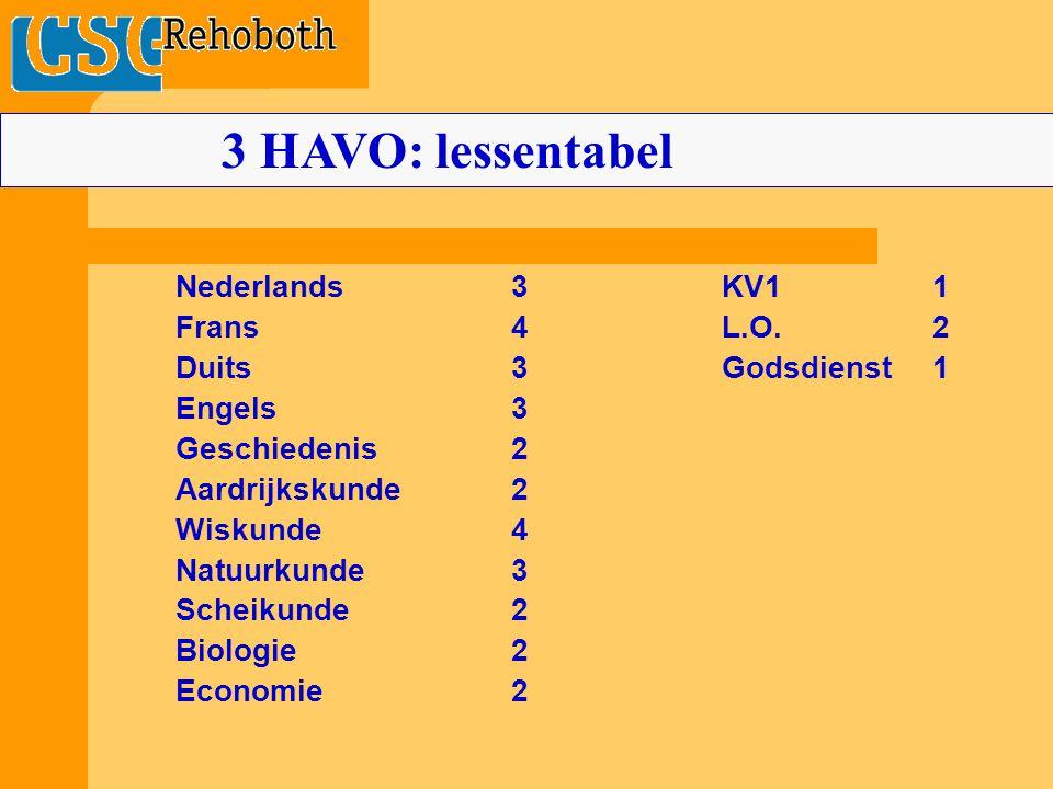 3 HAVO: lessentabel Nederlands 3 KV1 1 Frans 4 L.O. 2