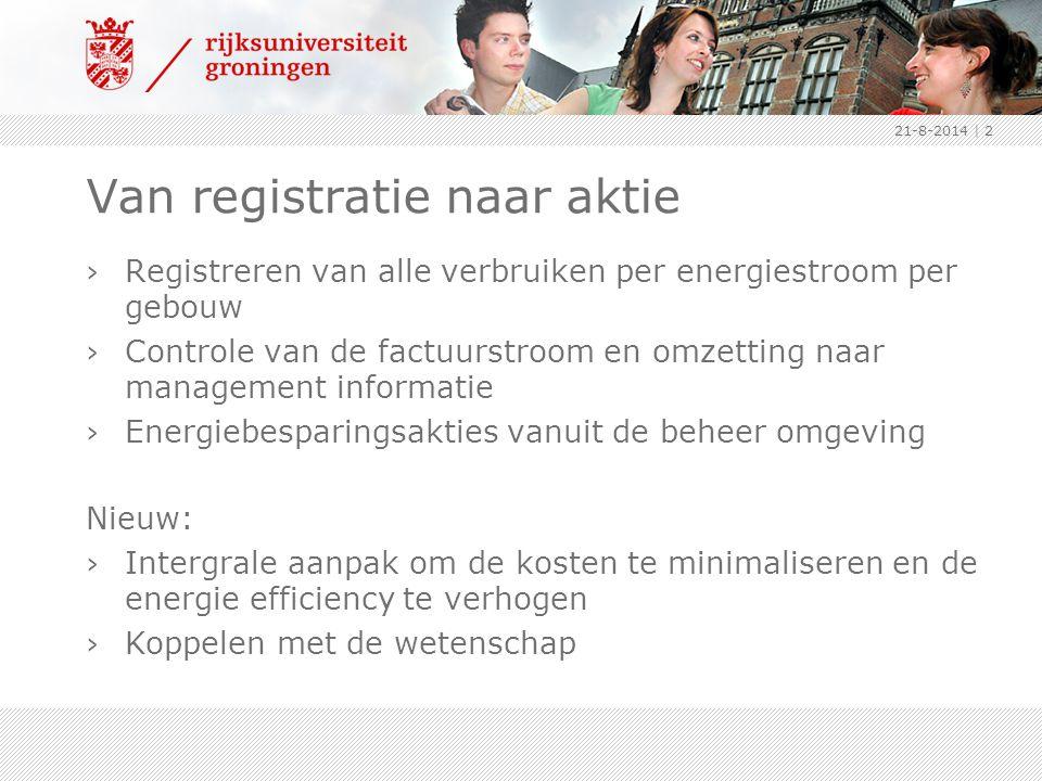 Van registratie naar aktie