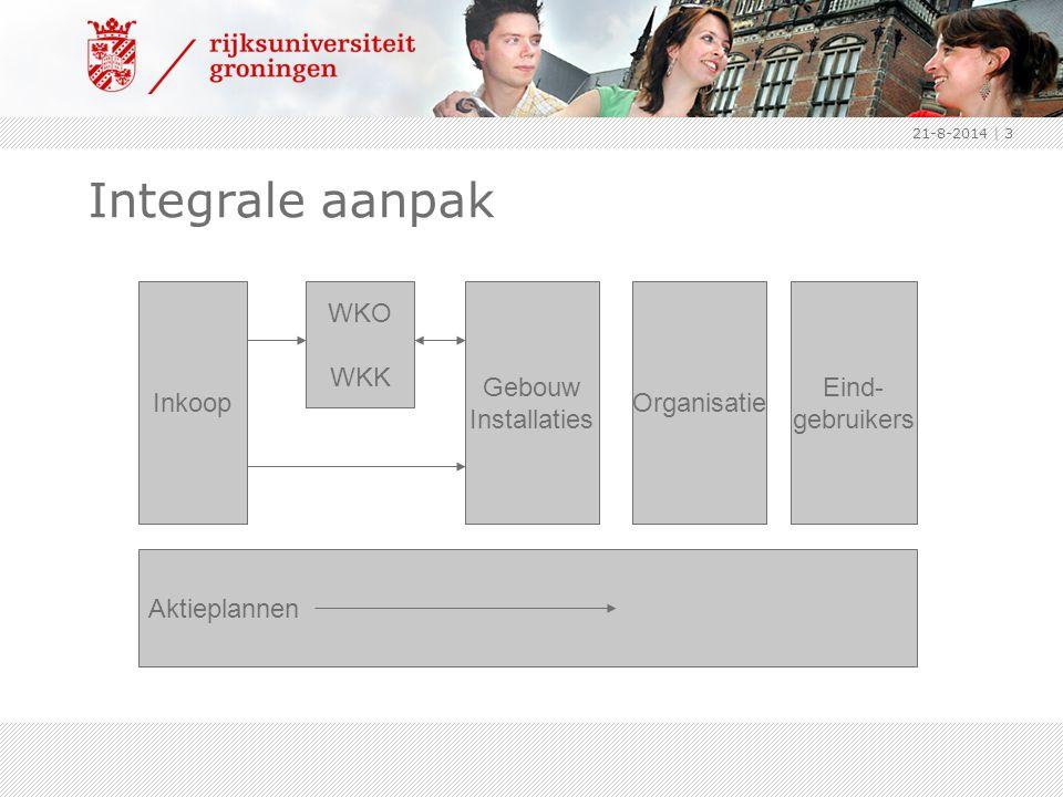 Integrale aanpak Inkoop WKO WKK Gebouw Installaties Organisatie Eind-