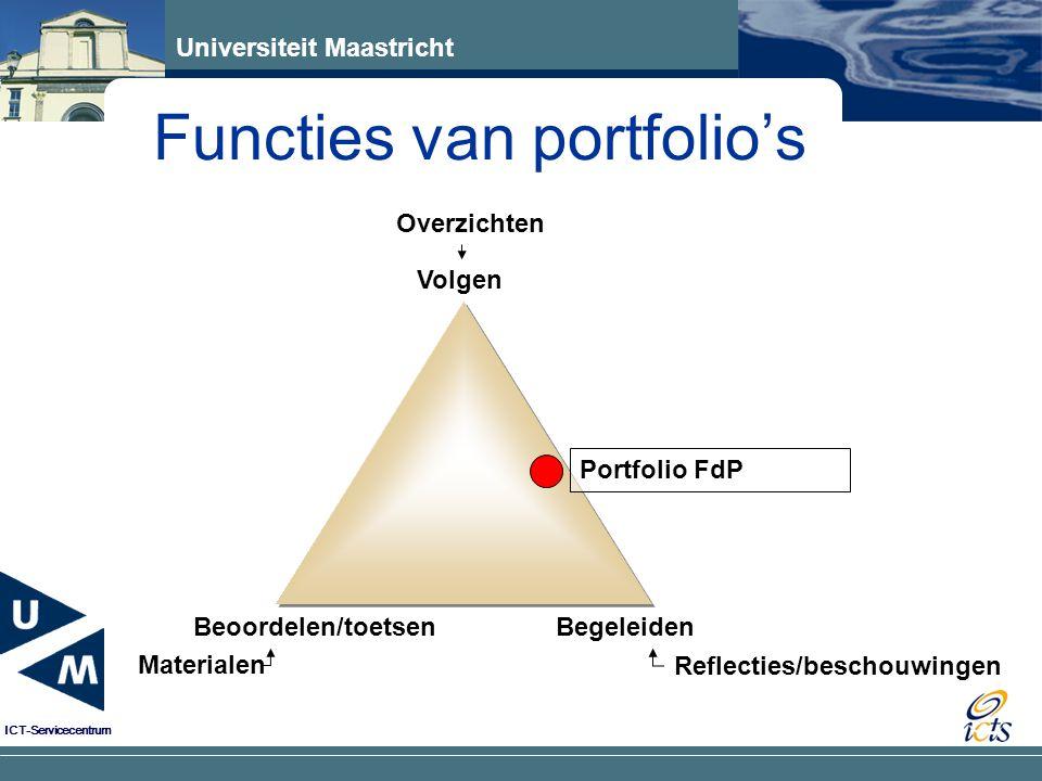 Functies van portfolio's