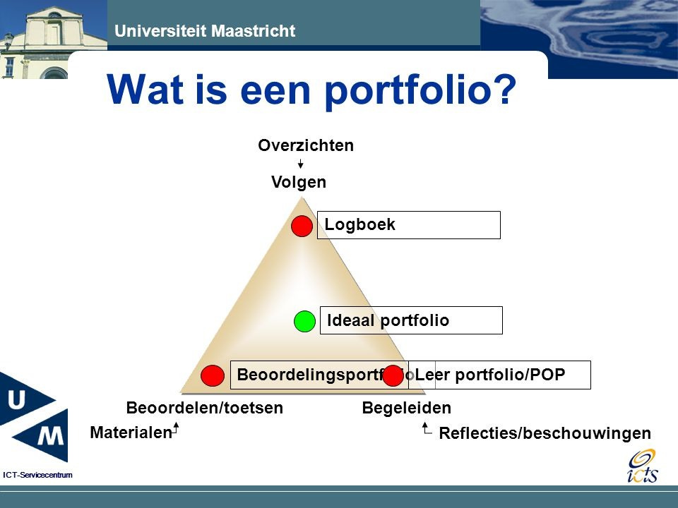 Wat is een portfolio Overzichten Volgen Logboek Ideaal portfolio