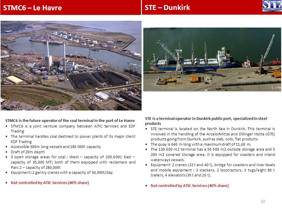 STMC6 – Le Havre STE – Dunkirk