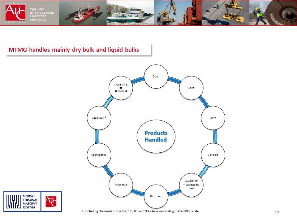 MTMG handles mainly dry bulk and liquid bulks