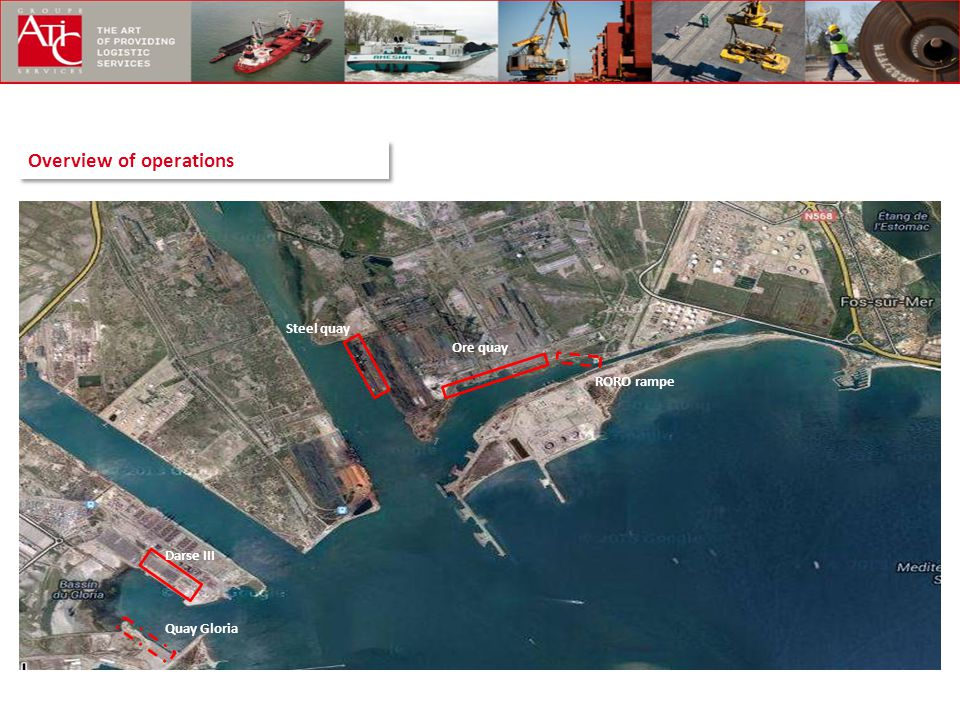 Overview of operations