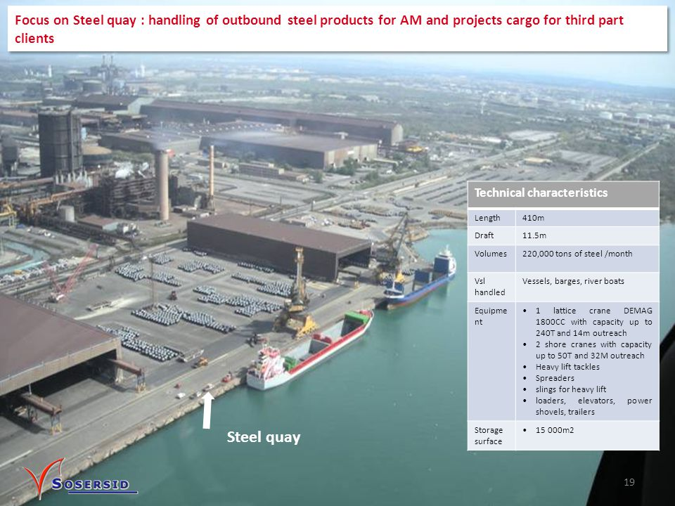 Focus on Steel quay : handling of outbound steel products for AM and projects cargo for third part clients