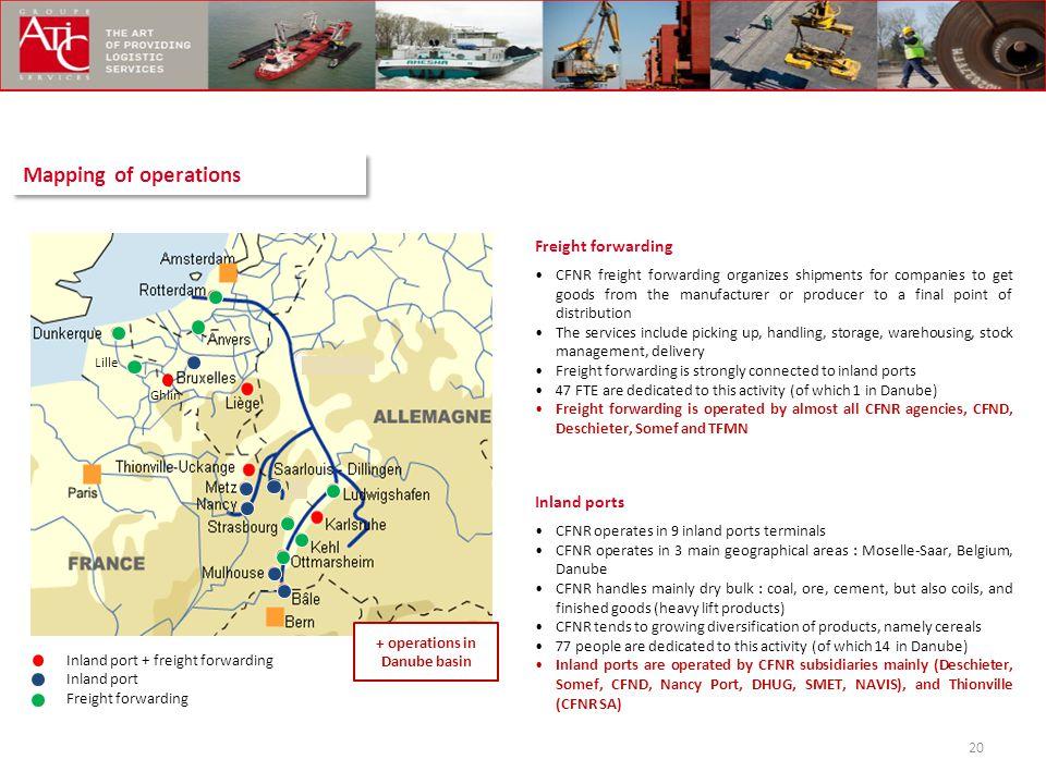 + operations in Danube basin