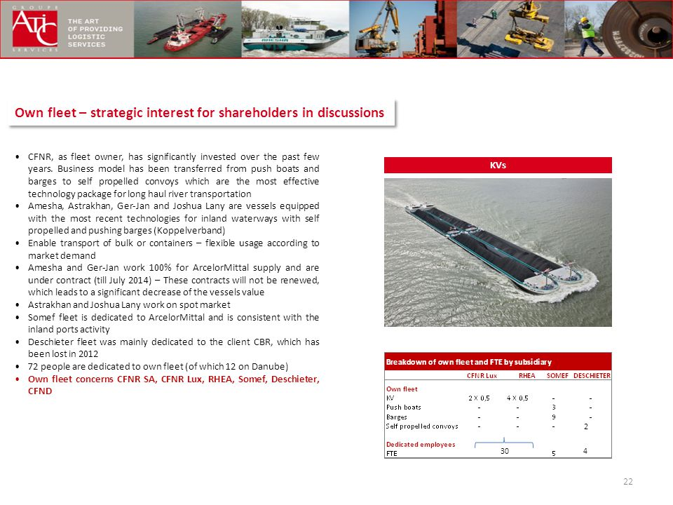 Own fleet – strategic interest for shareholders in discussions