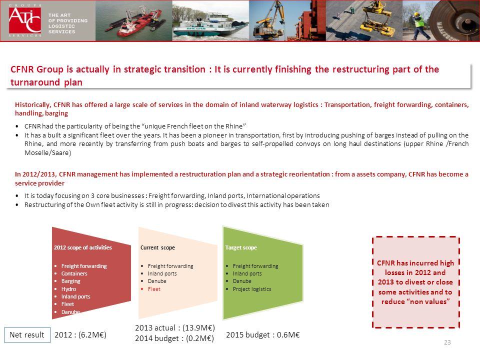 CFNR Group is actually in strategic transition : It is currently finishing the restructuring part of the turnaround plan