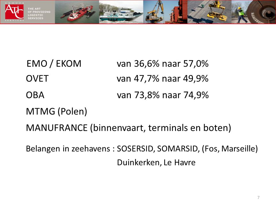 MANUFRANCE (binnenvaart, terminals en boten)