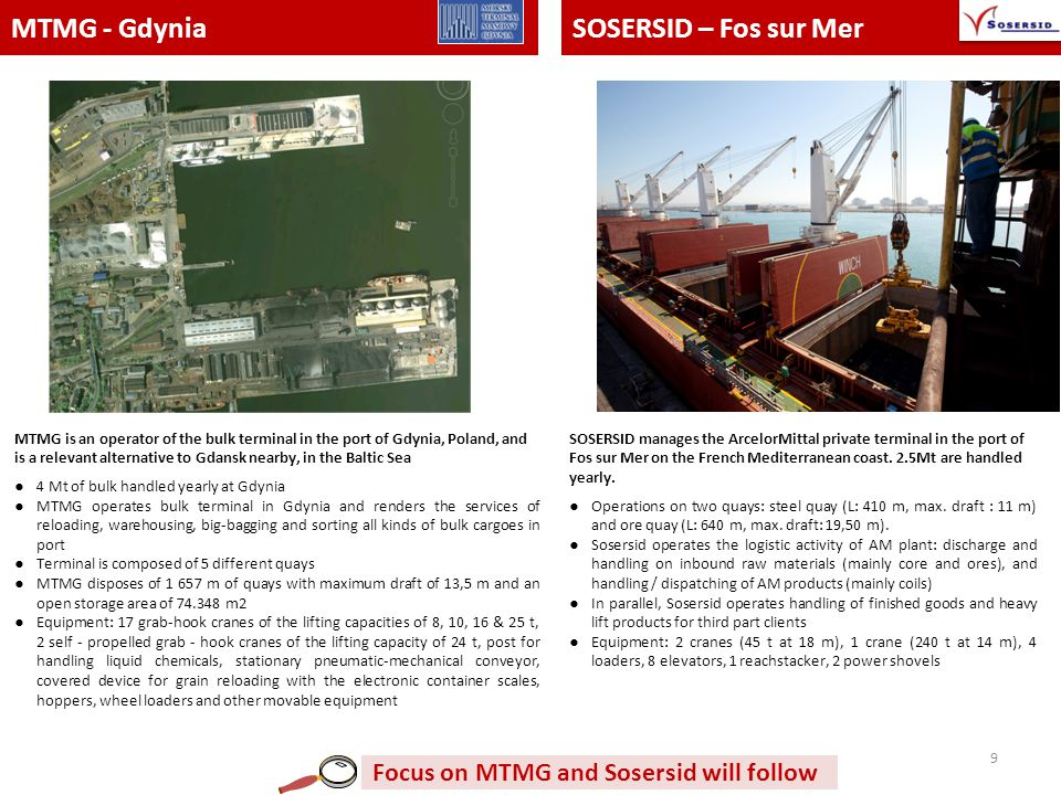 MTMG - Gdynia SOSERSID – Fos sur Mer