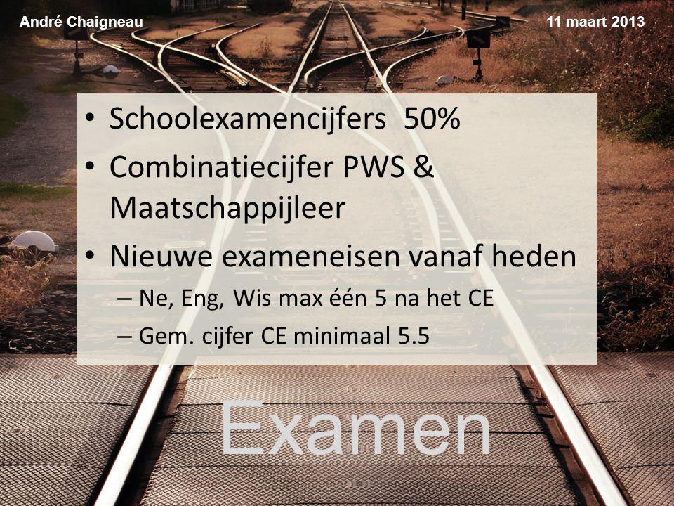 Examen Schoolexamencijfers 50% Combinatiecijfer PWS & Maatschappijleer