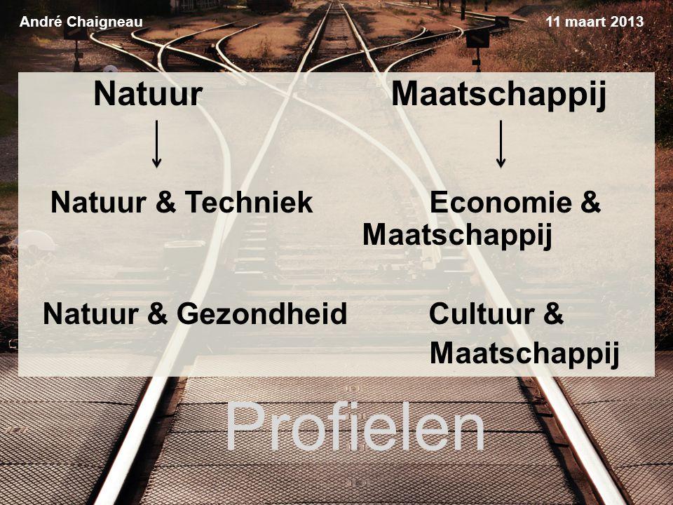 Profielen Natuur & Techniek Economie & Maatschappij