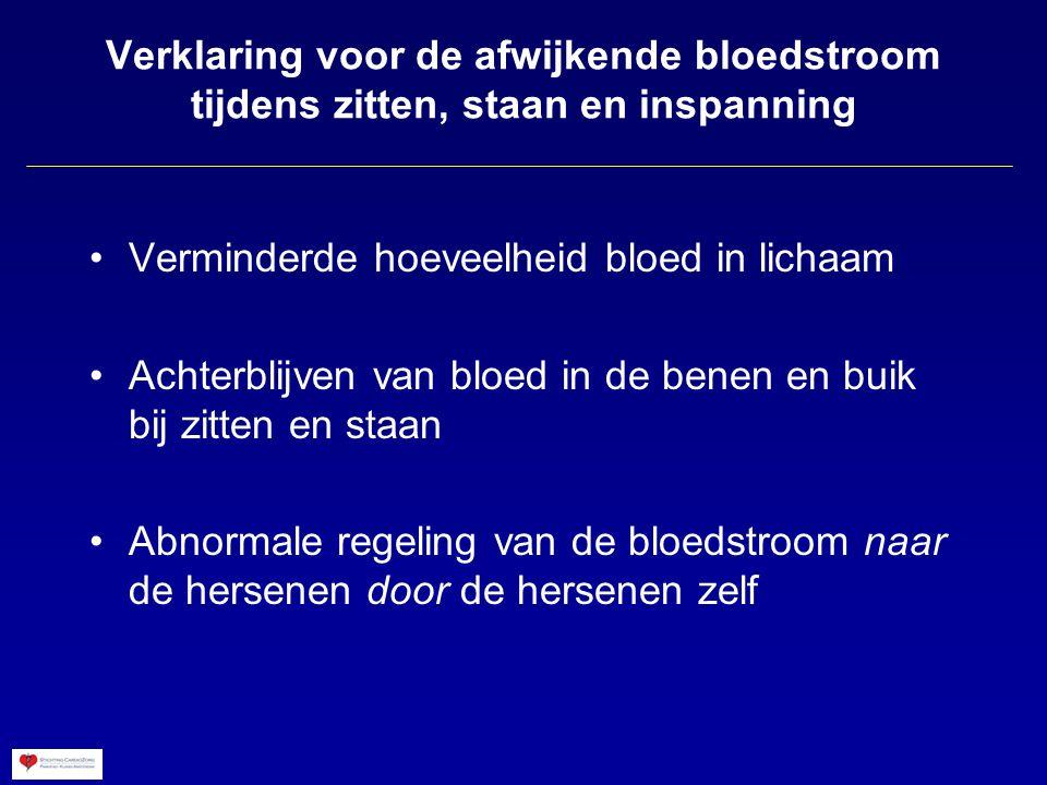 Verklaring voor de afwijkende bloedstroom tijdens zitten, staan en inspanning