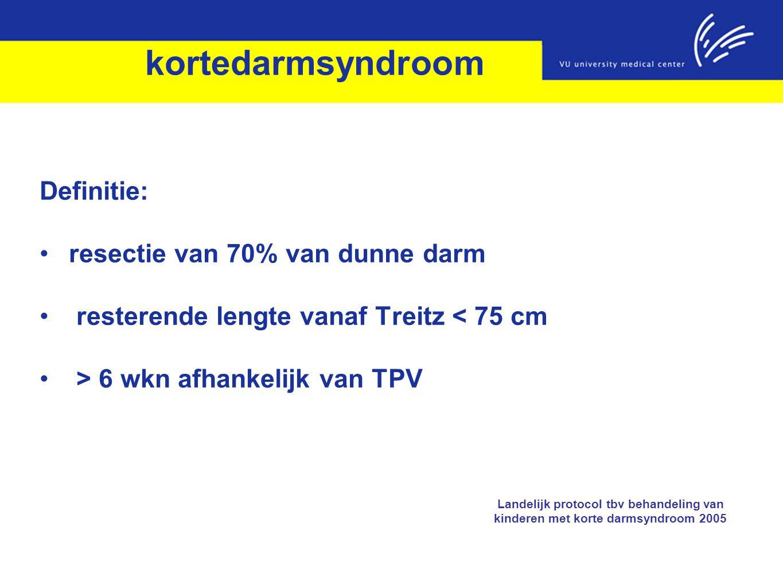 kortedarmsyndroom Definitie: resectie van 70% van dunne darm