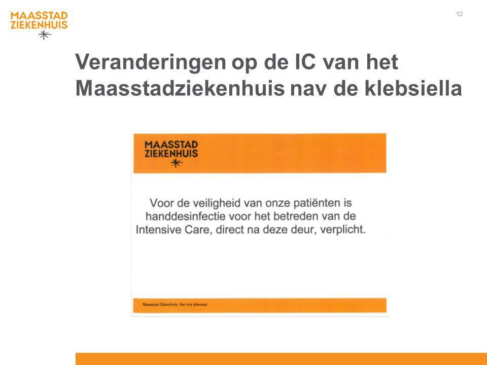 Veranderingen op de IC van het Maasstadziekenhuis nav de klebsiella