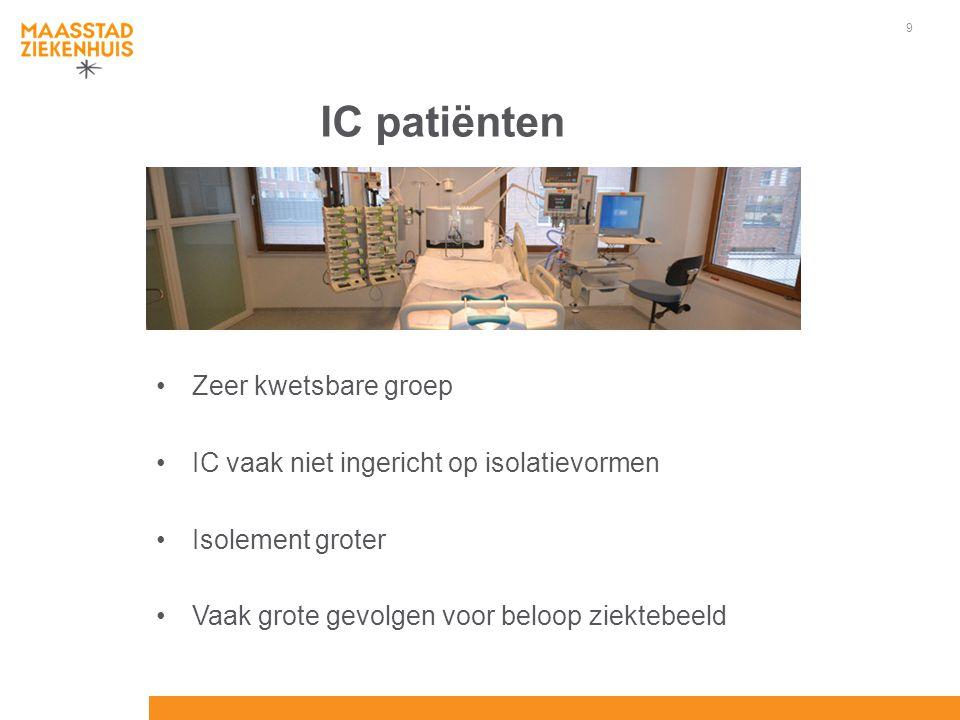 IC patiënten Zeer kwetsbare groep