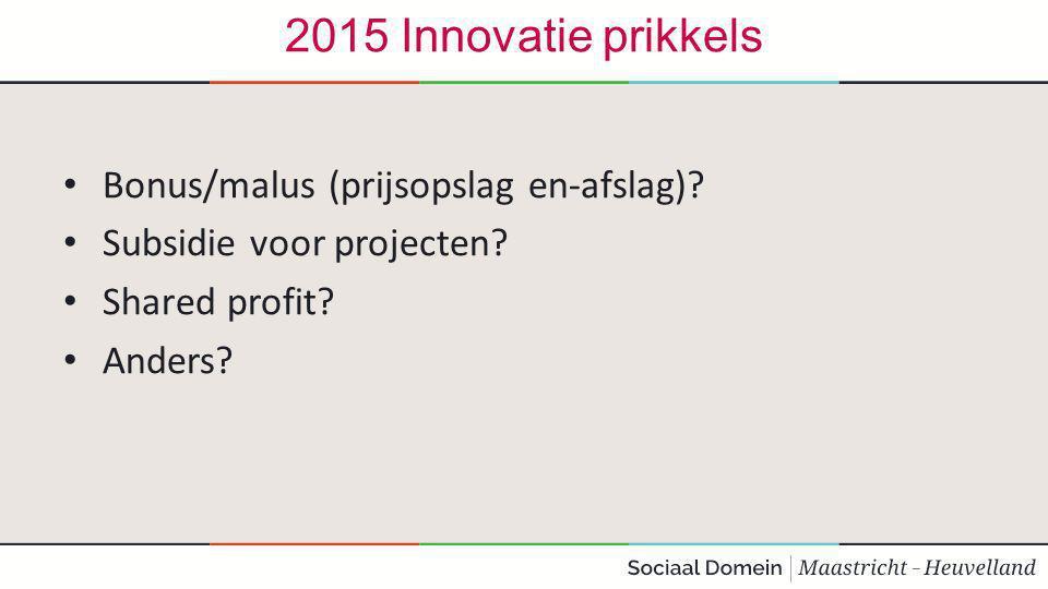 2015 Innovatie prikkels Bonus/malus (prijsopslag en-afslag)