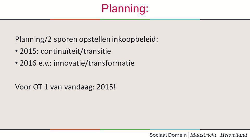 Planning: Planning/2 sporen opstellen inkoopbeleid: