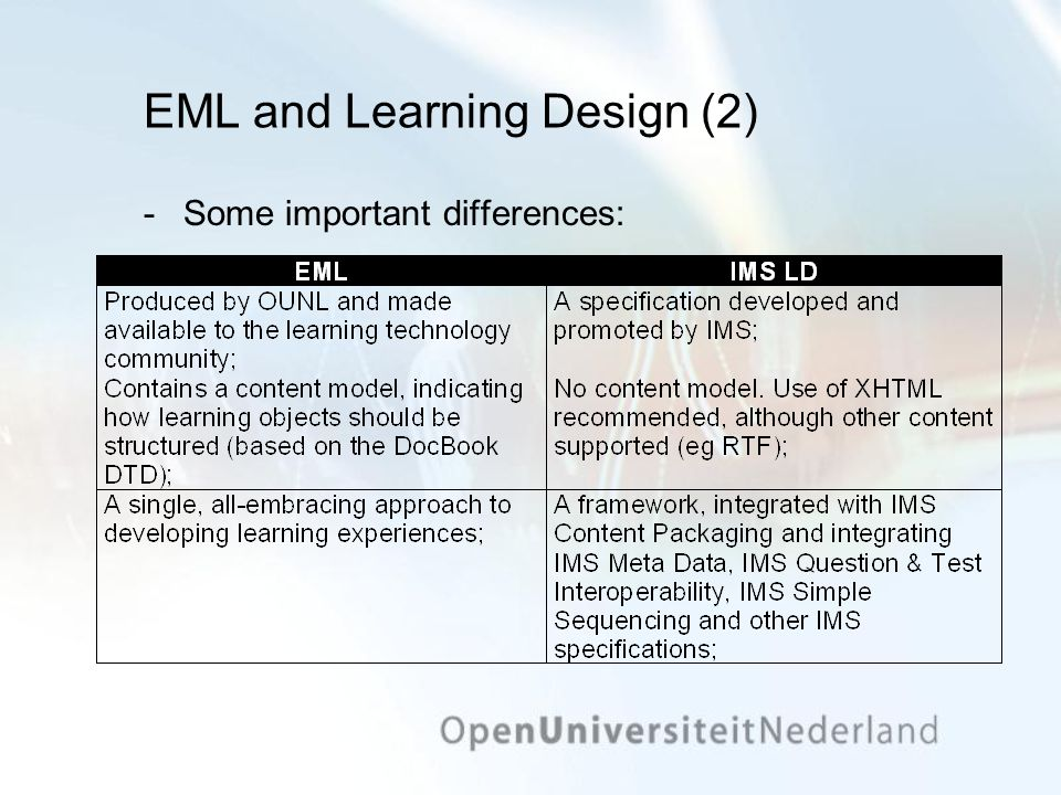 EML and Learning Design (2)