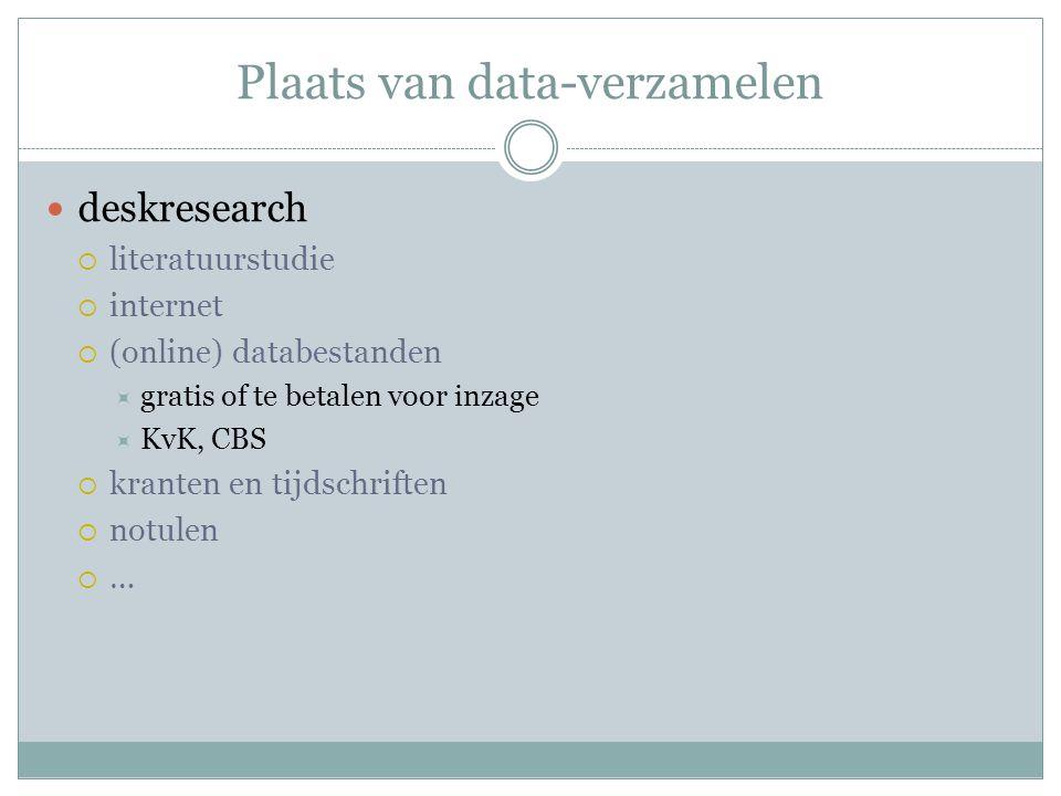 Plaats van data-verzamelen
