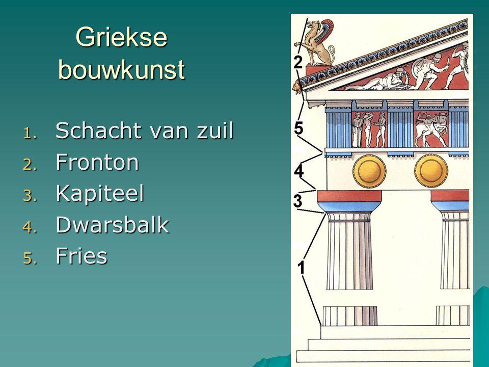 Griekse bouwkunst Schacht van zuil Fronton Kapiteel Dwarsbalk Fries