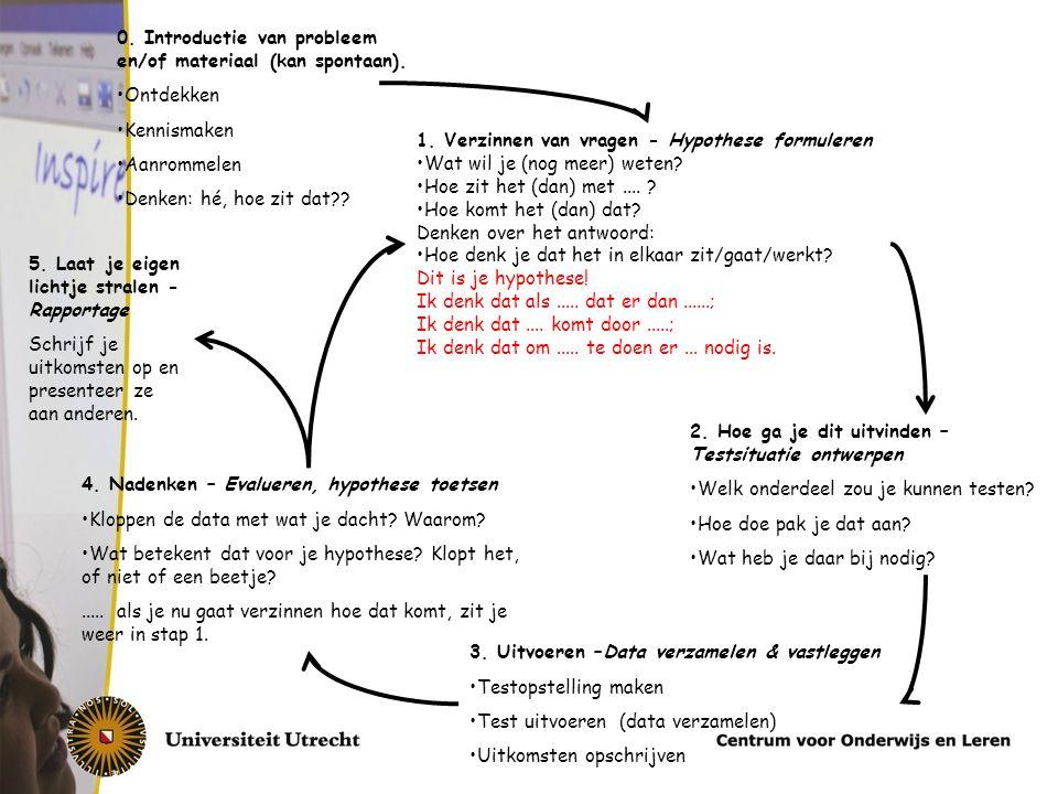 0. Introductie van probleem en/of materiaal (kan spontaan).