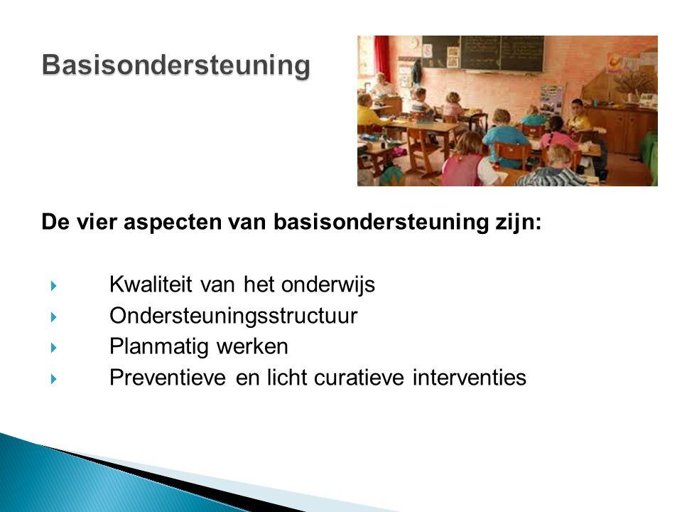 Basisondersteuning De vier aspecten van basisondersteuning zijn:
