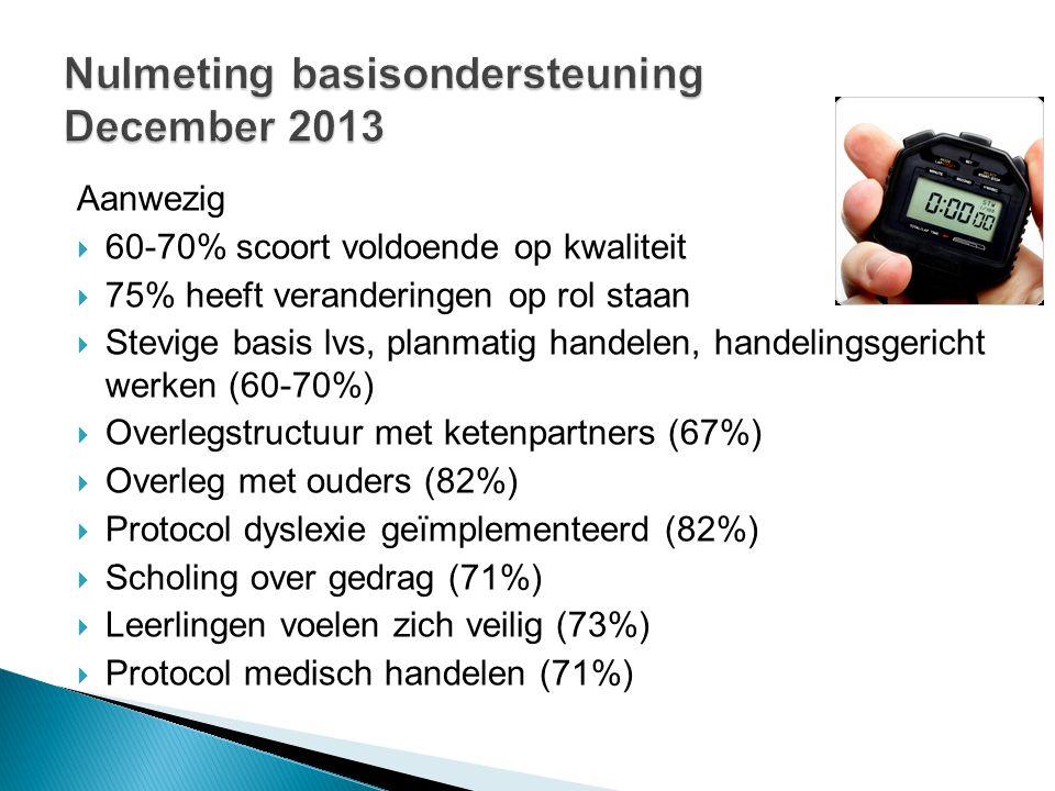 Nulmeting basisondersteuning December 2013