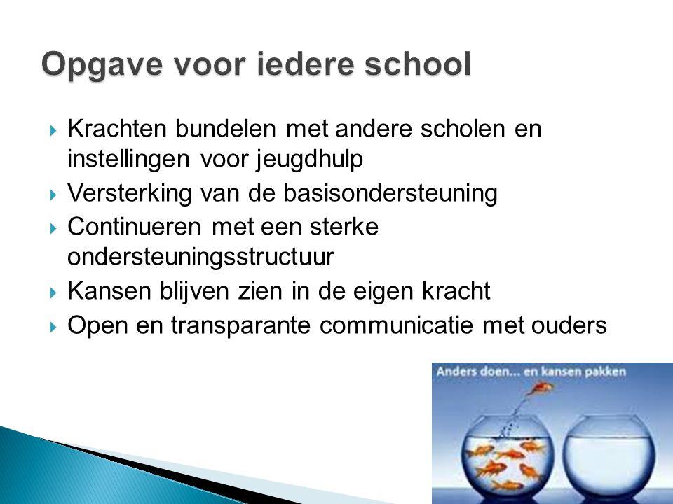 Opgave voor iedere school