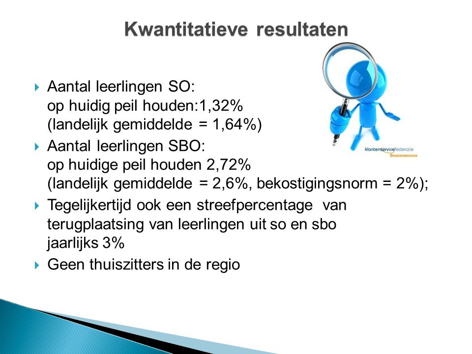 Kwantitatieve resultaten