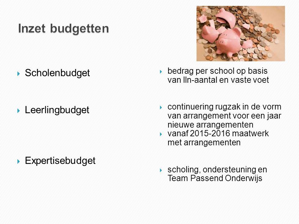 Inzet budgetten Scholenbudget Leerlingbudget Expertisebudget