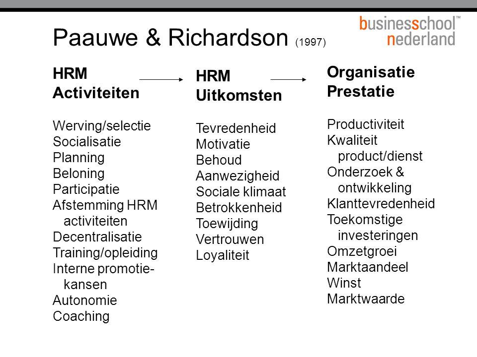 Paauwe & Richardson (1997) HRM Organisatie HRM Prestatie Activiteiten