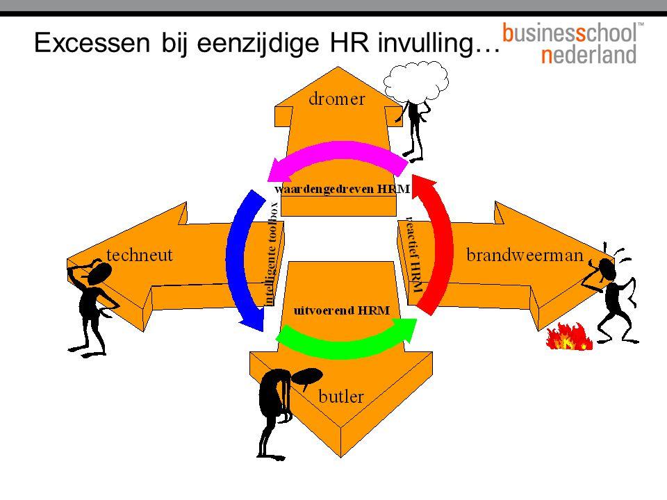Excessen bij eenzijdige HR invulling…