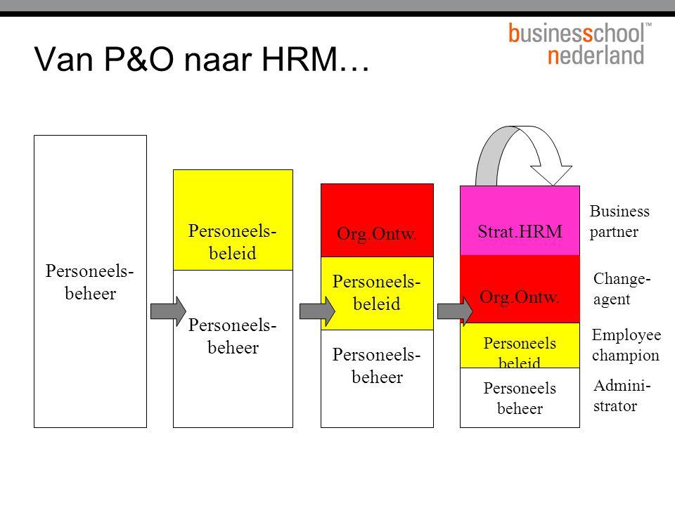 Van P&O naar HRM… Personeels- beheer Personeels- beleid Org.Ontw.
