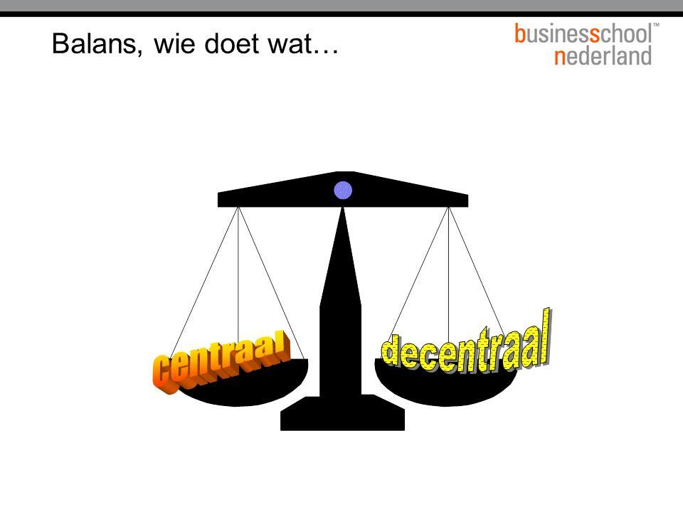 Balans, wie doet wat… decentraal centraal