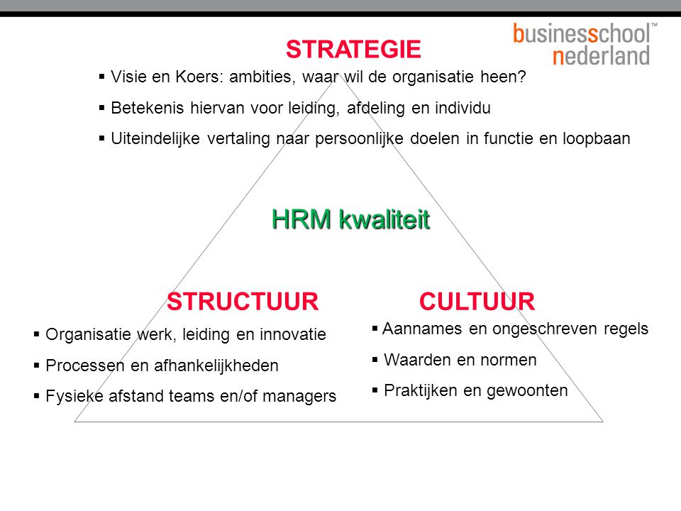 HRM kwaliteit STRATEGIE STRUCTUUR CULTUUR